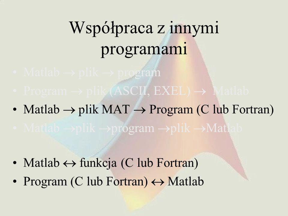 Współpraca z innymi programami