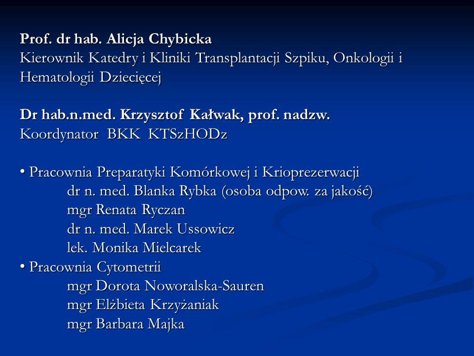 Prof. dr hab. Alicja Chybicka