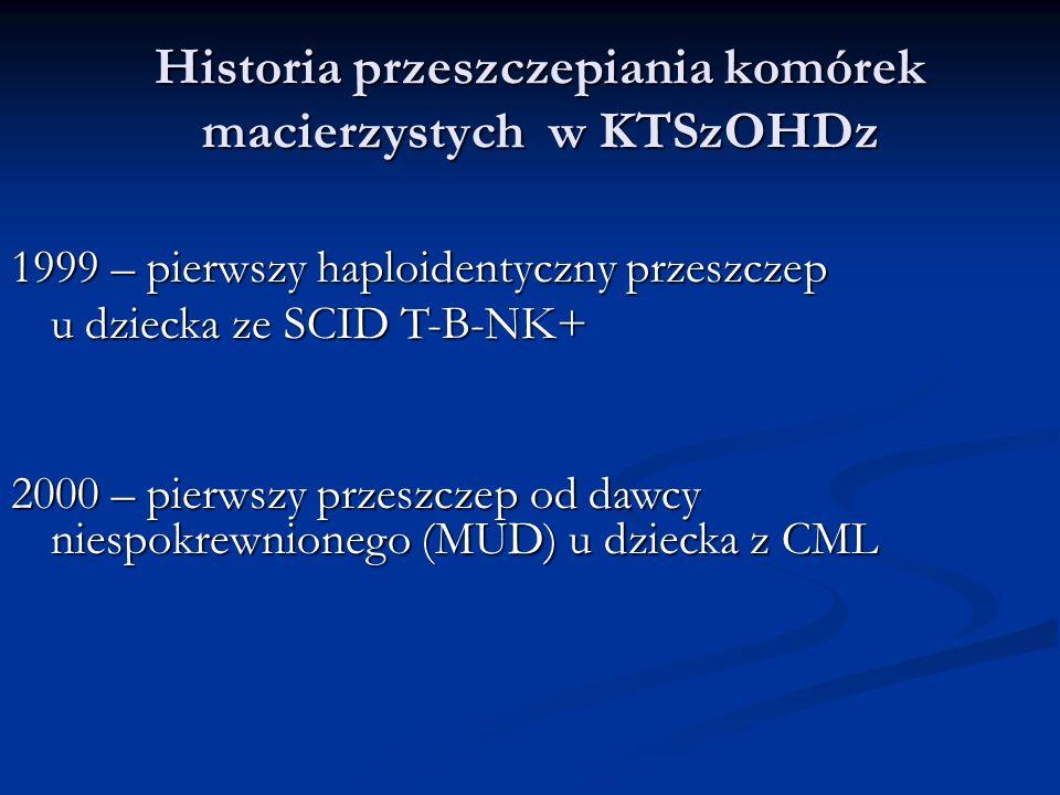 Historia przeszczepiania komórek macierzystych w KTSzOHDz