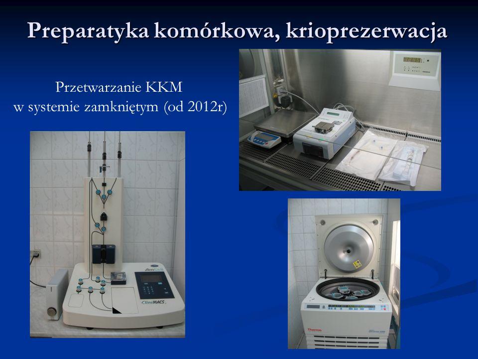 Preparatyka komórkowa, krioprezerwacja