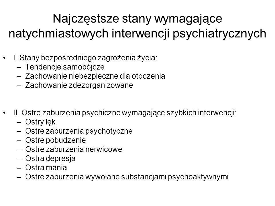 Najczęstsze stany wymagające natychmiastowych interwencji psychiatrycznych