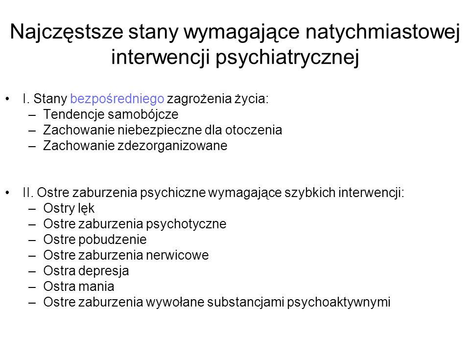 Najczęstsze stany wymagające natychmiastowej interwencji psychiatrycznej