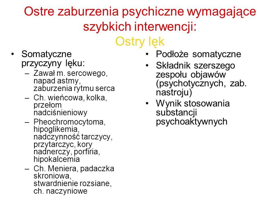 Ostre zaburzenia psychiczne wymagające szybkich interwencji: Ostry lęk
