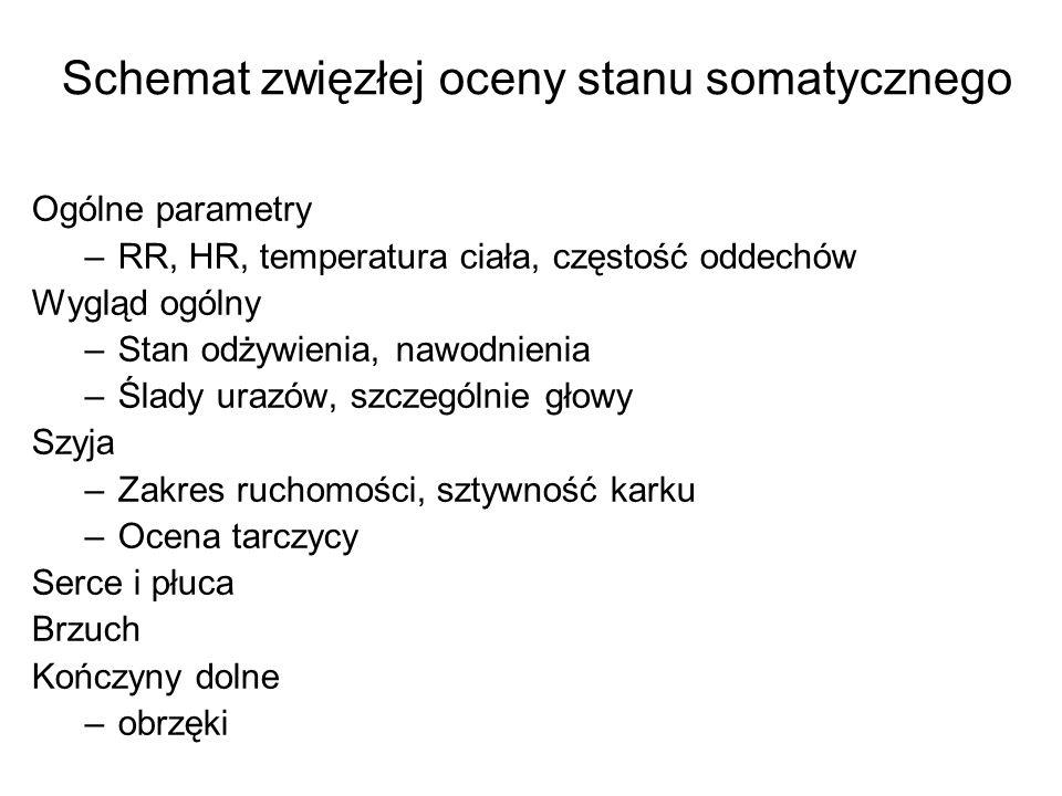 Schemat zwięzłej oceny stanu somatycznego