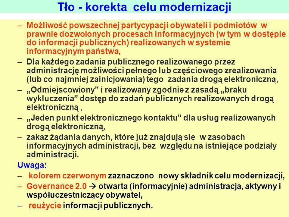 Tło - korekta celu modernizacji