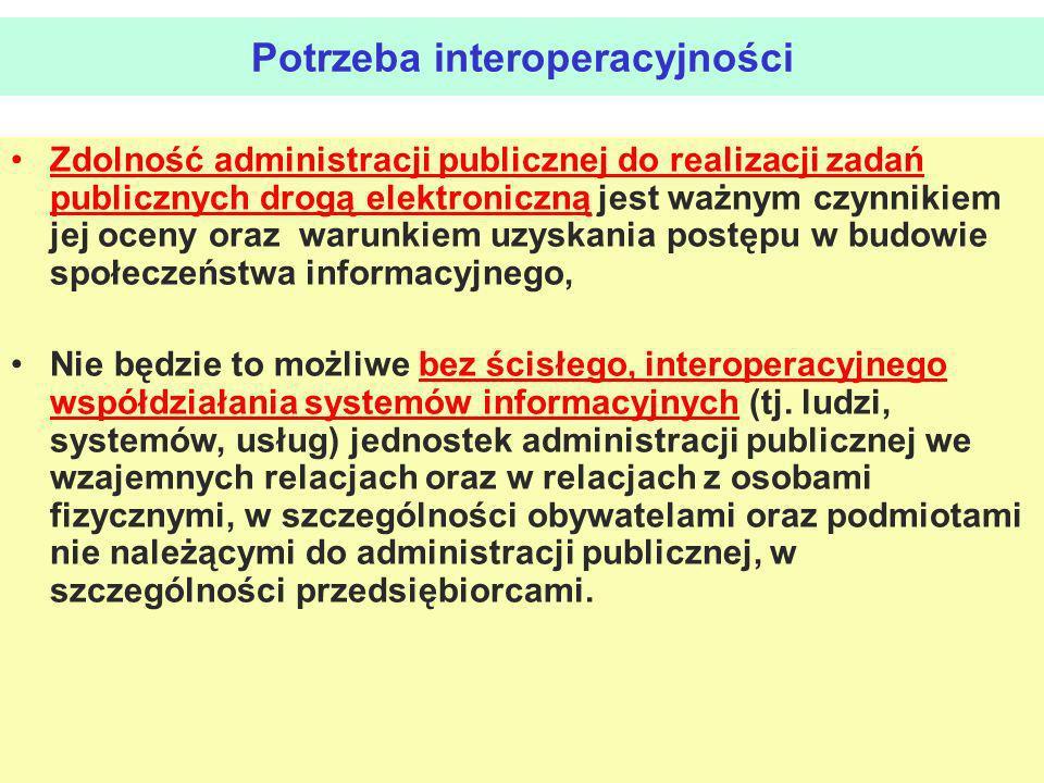 Potrzeba interoperacyjności