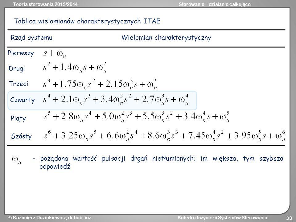 Tablica wielomianów charakterystycznych ITAE