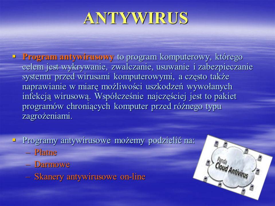 ANTYWIRUS