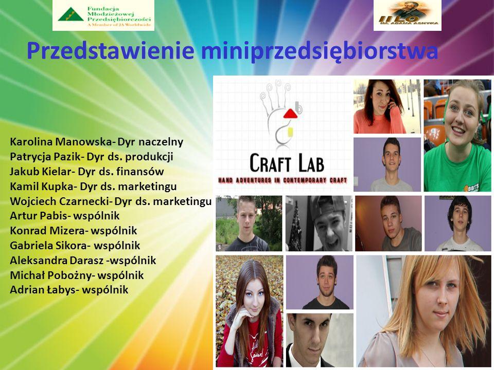 Przedstawienie miniprzedsiębiorstwa
