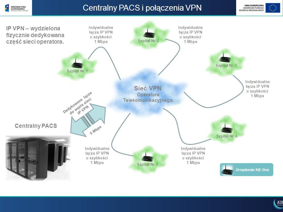 Centralny PACS i połączenia VPN