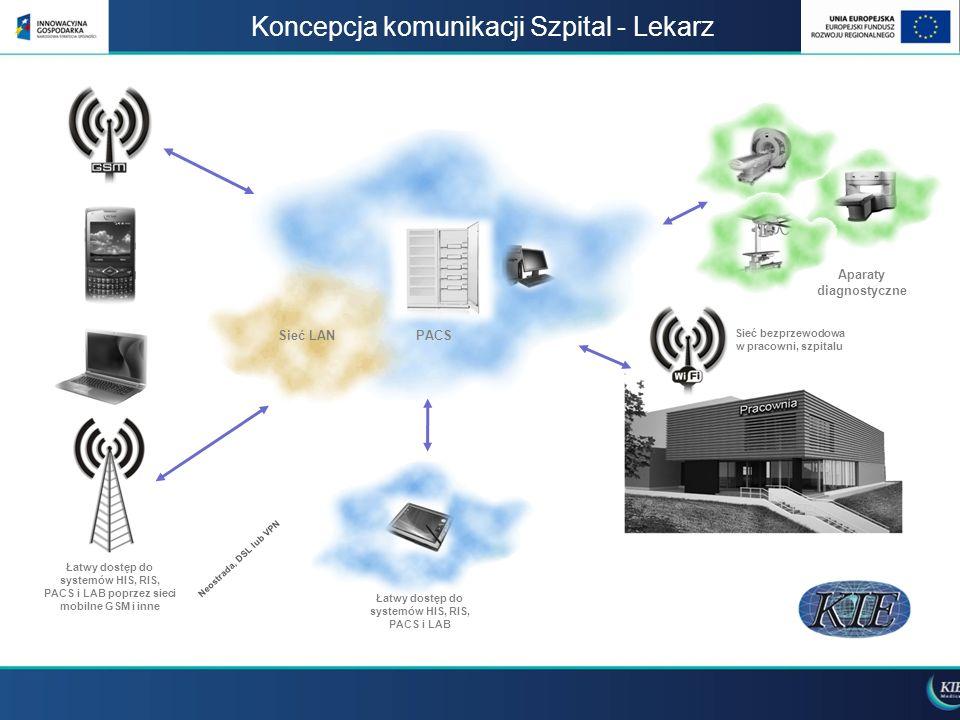 Koncepcja komunikacji Szpital - Lekarz