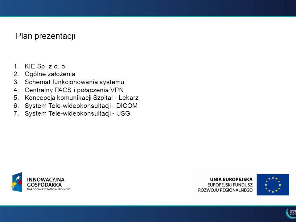 Plan prezentacji KIE Sp. z o. o. Ogólne założenia