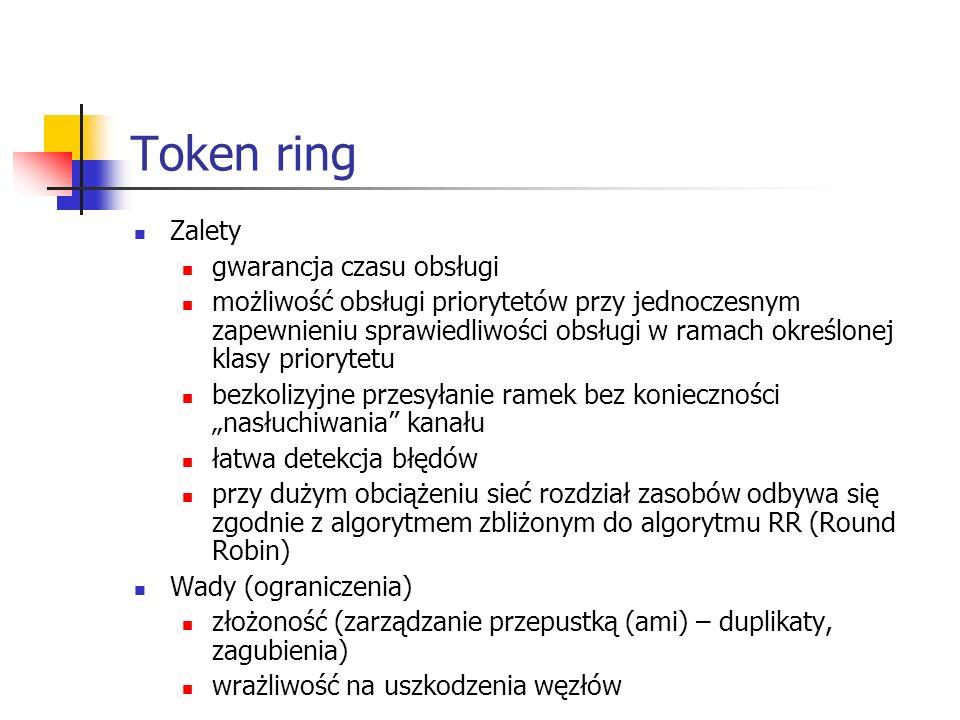 Token ring Zalety gwarancja czasu obsługi