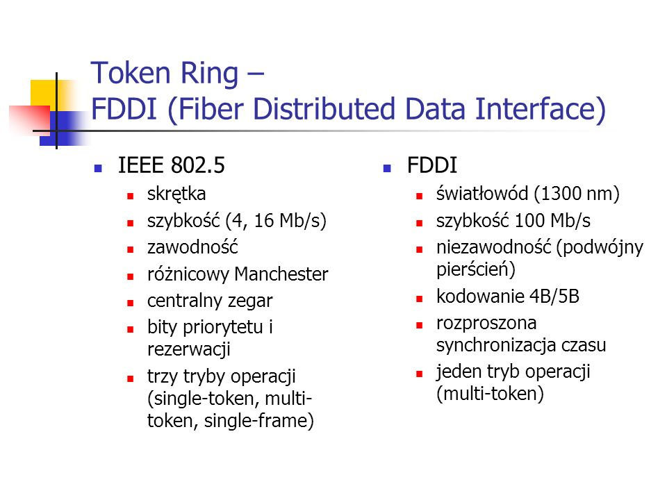 Token Ring – FDDI (Fiber Distributed Data Interface)