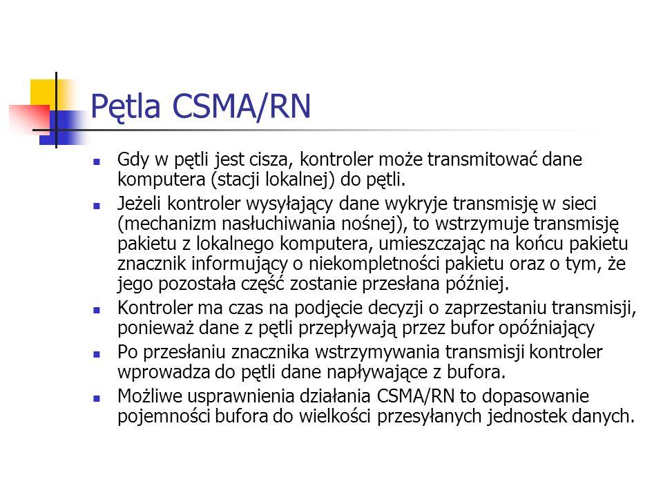 Pętla CSMA/RN Gdy w pętli jest cisza, kontroler może transmitować dane komputera (stacji lokalnej) do pętli.