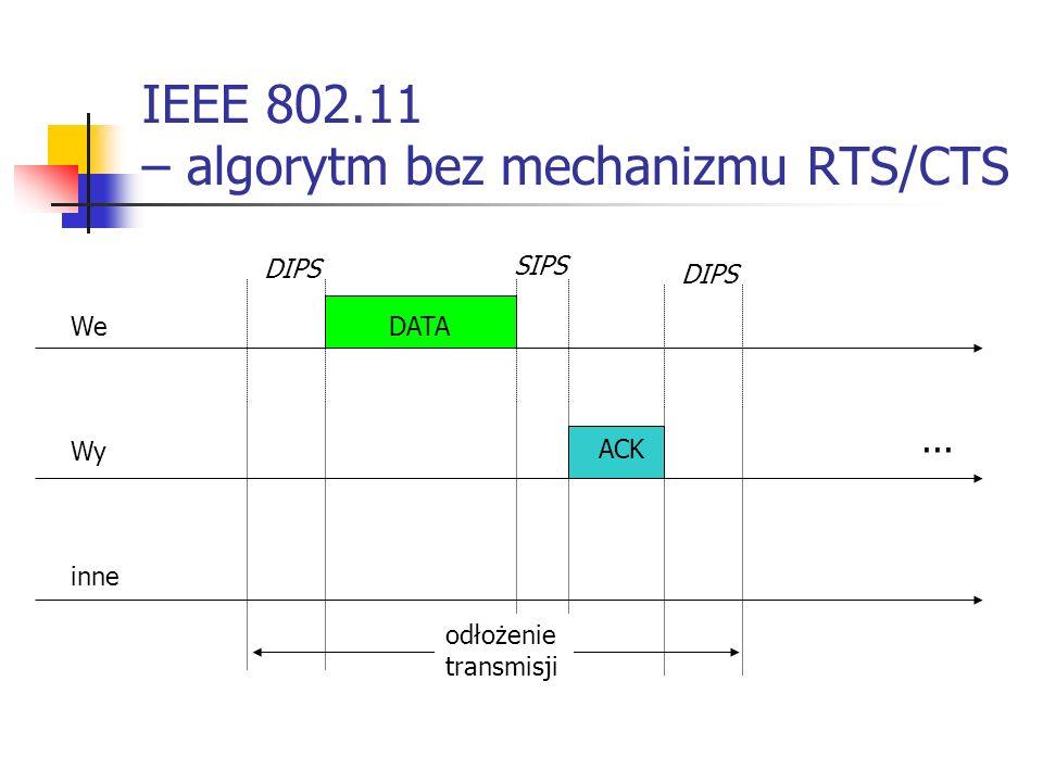 IEEE 802.11 – algorytm bez mechanizmu RTS/CTS
