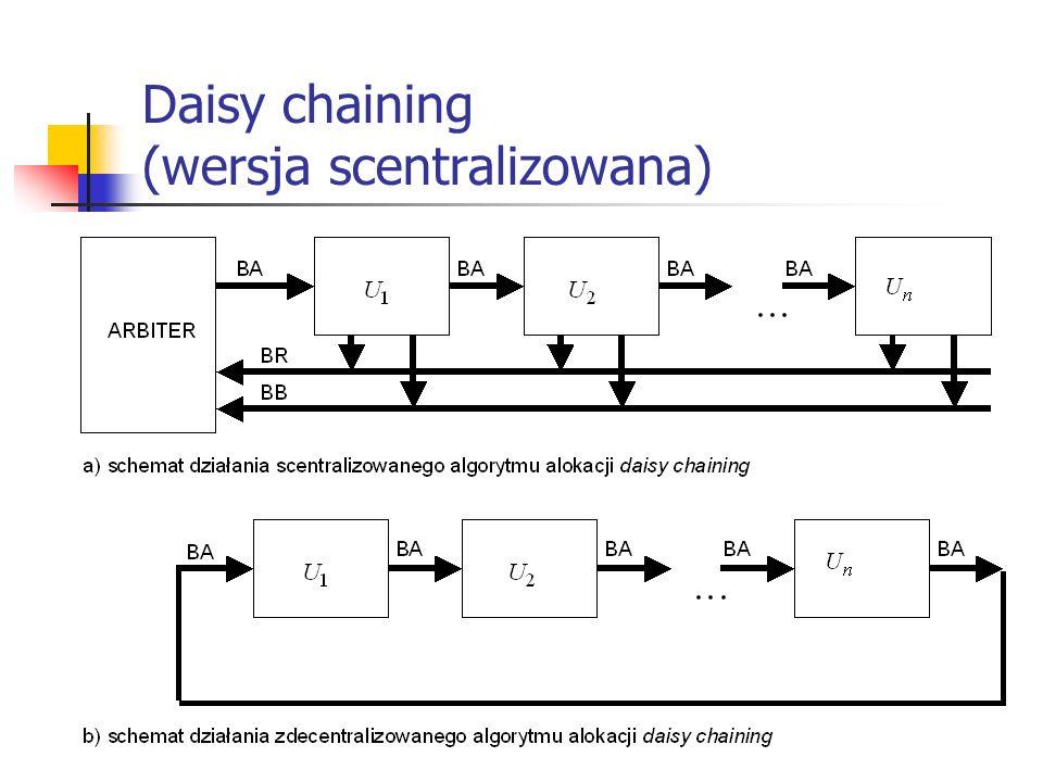 Daisy chaining (wersja scentralizowana)