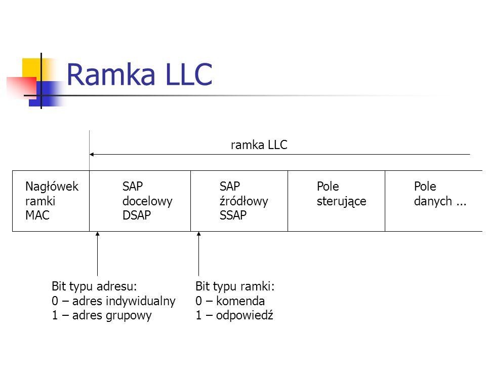 Ramka LLC ramka LLC Nagłówek SAP SAP Pole Pole