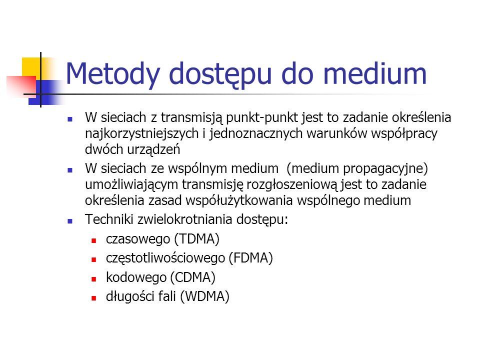 Metody dostępu do medium