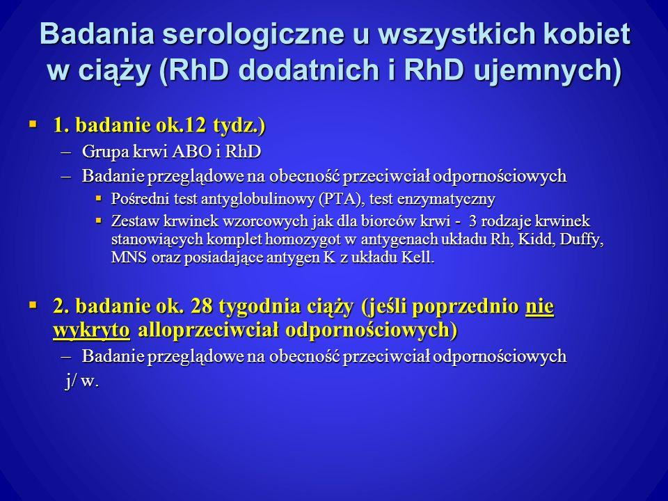 Badania serologiczne u wszystkich kobiet w ciąży (RhD dodatnich i RhD ujemnych)