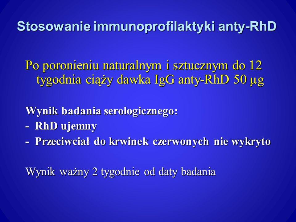 Stosowanie immunoprofilaktyki anty-RhD
