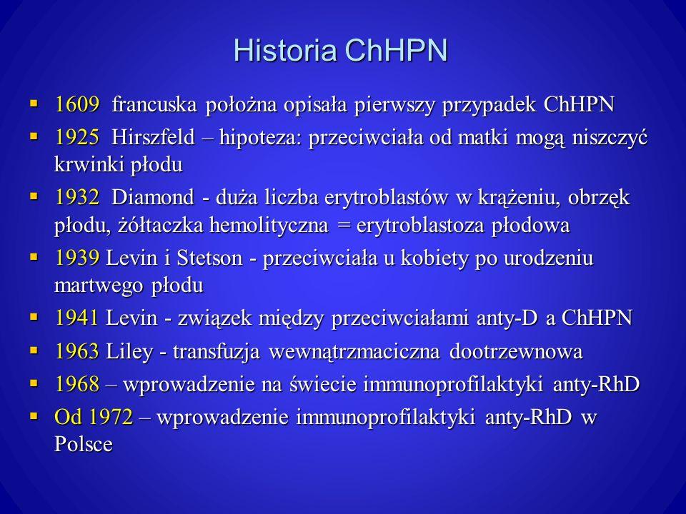 Historia ChHPN 1609 francuska położna opisała pierwszy przypadek ChHPN