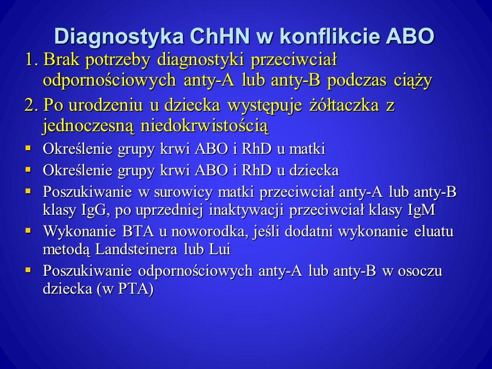 Diagnostyka ChHN w konflikcie ABO