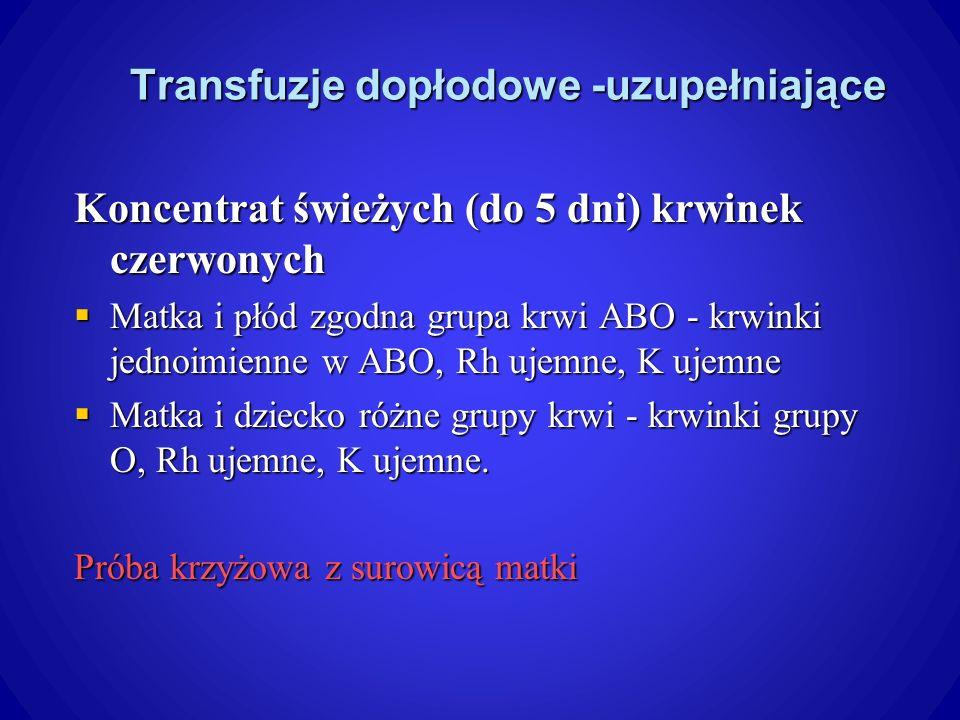 Transfuzje dopłodowe -uzupełniające
