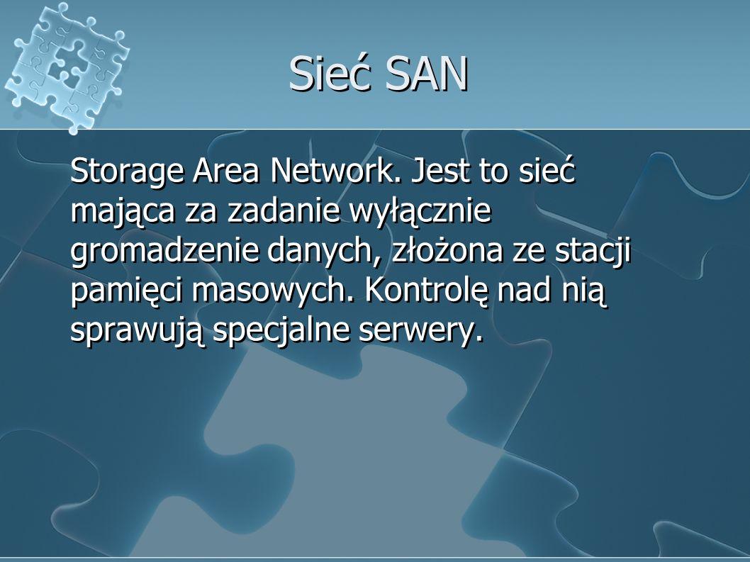 Sieć SAN