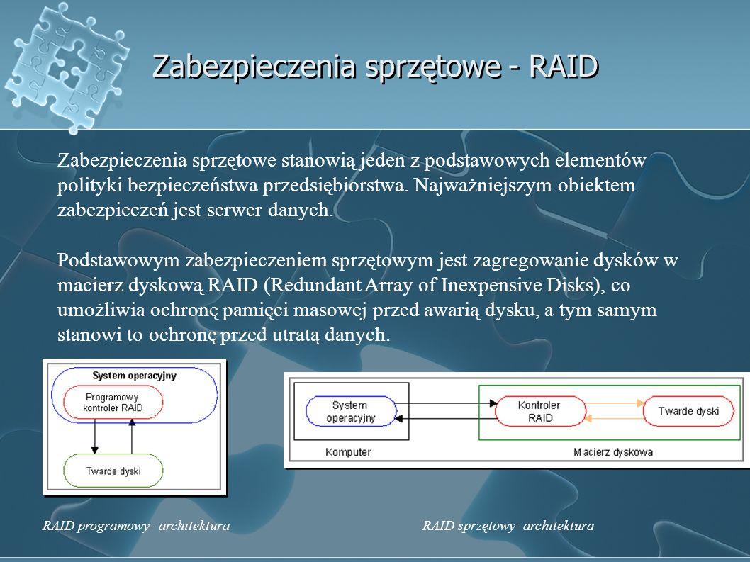 Zabezpieczenia sprzętowe - RAID