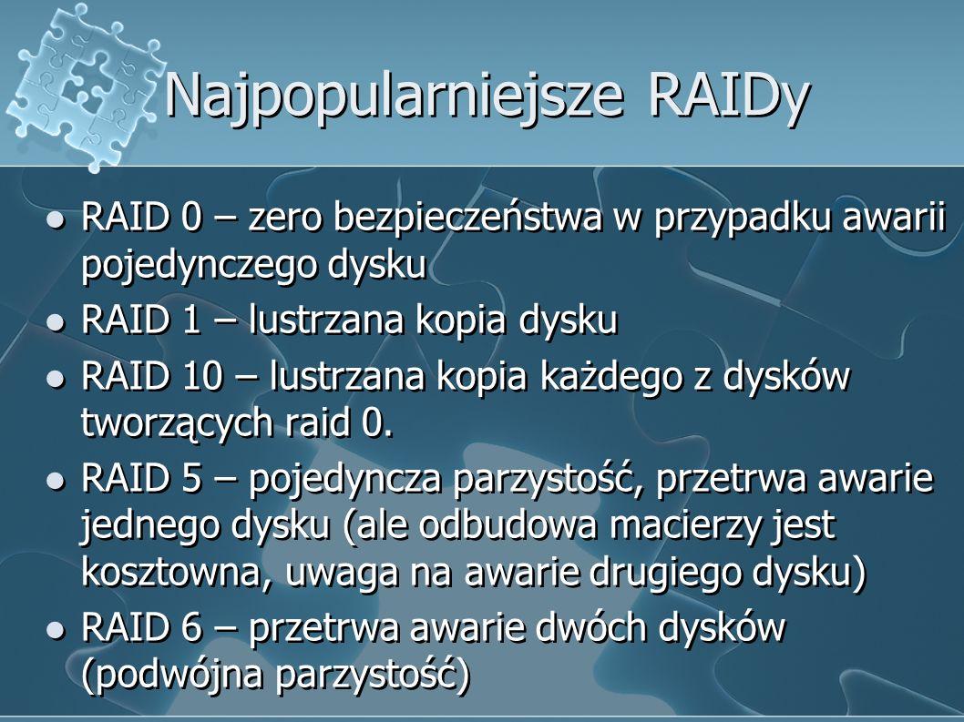 Najpopularniejsze RAIDy