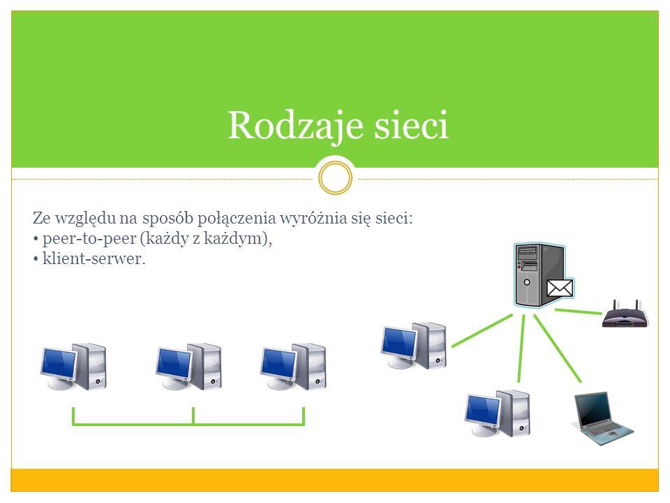Rodzaje sieci Ze względu na sposób połączenia wyróżnia się sieci: