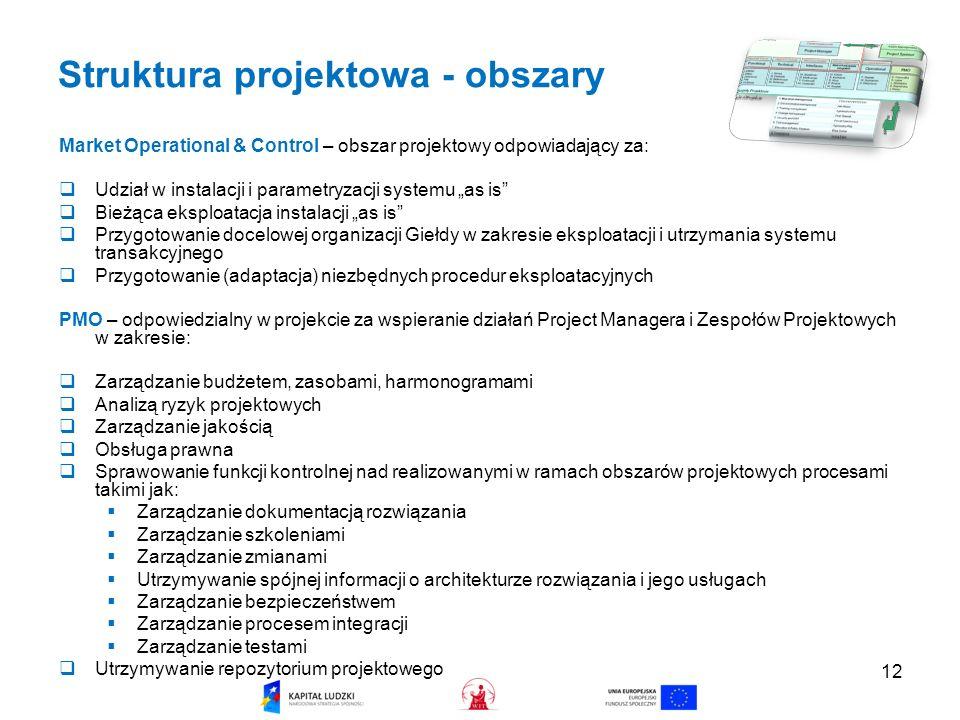 Struktura projektowa - obszary