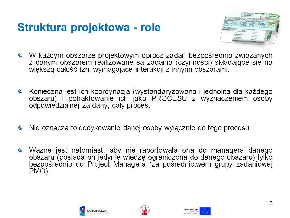 Struktura projektowa - role