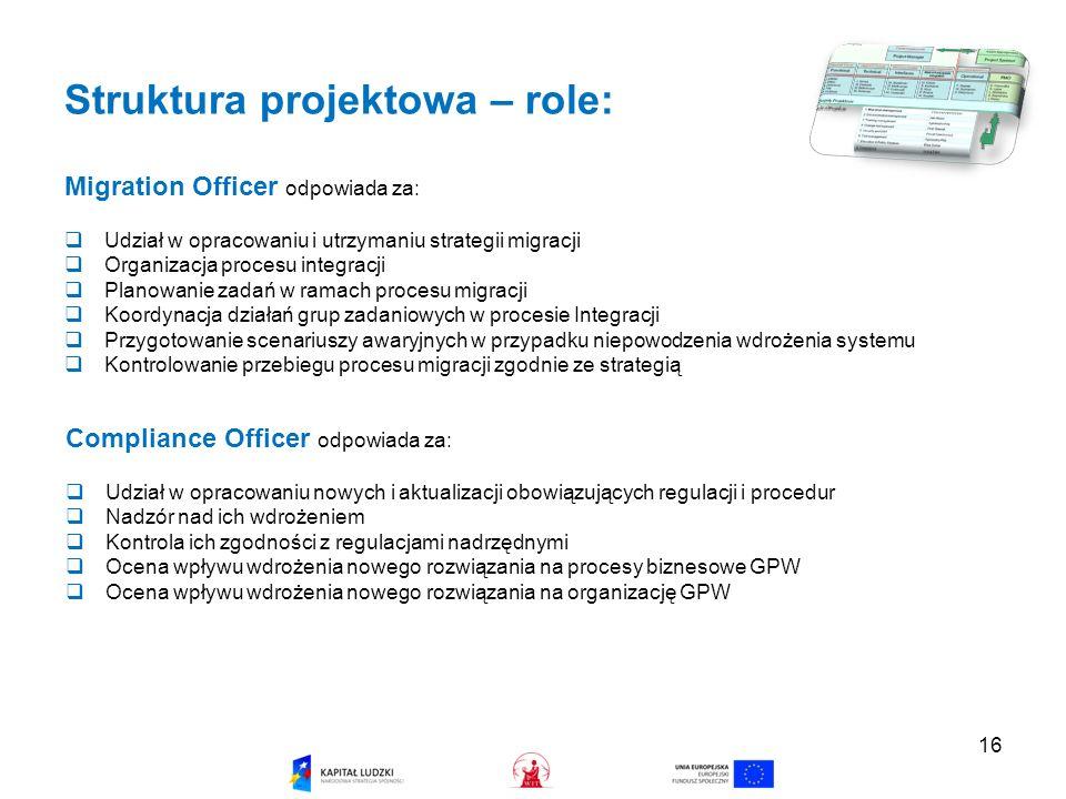 Struktura projektowa – role:
