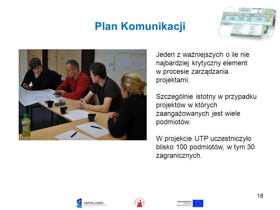Plan Komunikacji Jeden z ważniejszych o ile nie najbardziej krytyczny element w procesie zarządzania projektami.