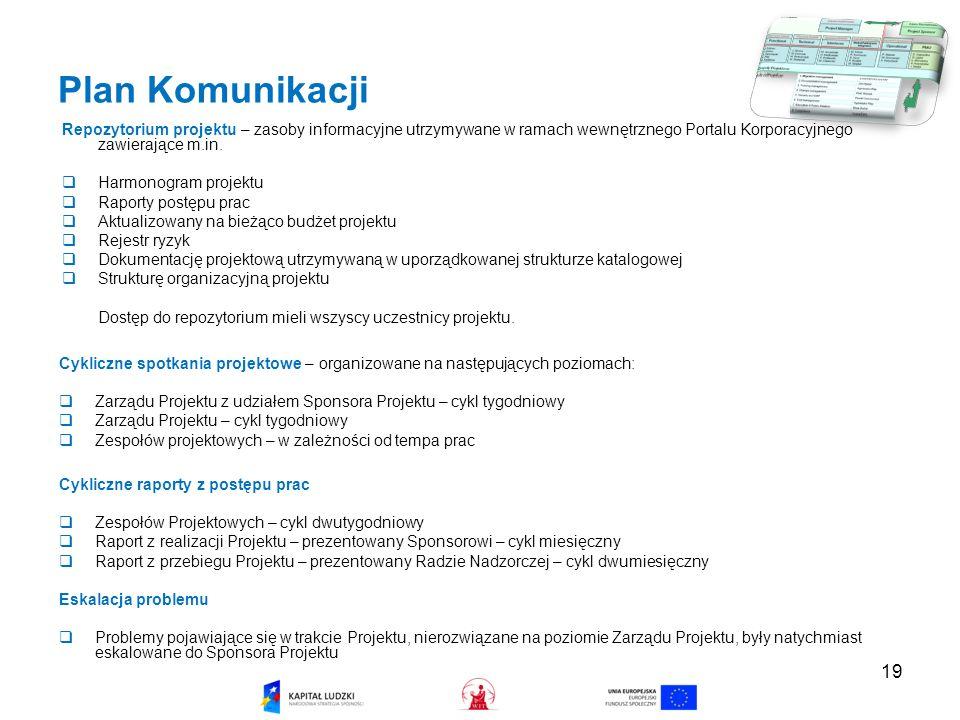 Plan Komunikacji Repozytorium projektu – zasoby informacyjne utrzymywane w ramach wewnętrznego Portalu Korporacyjnego zawierające m.in.