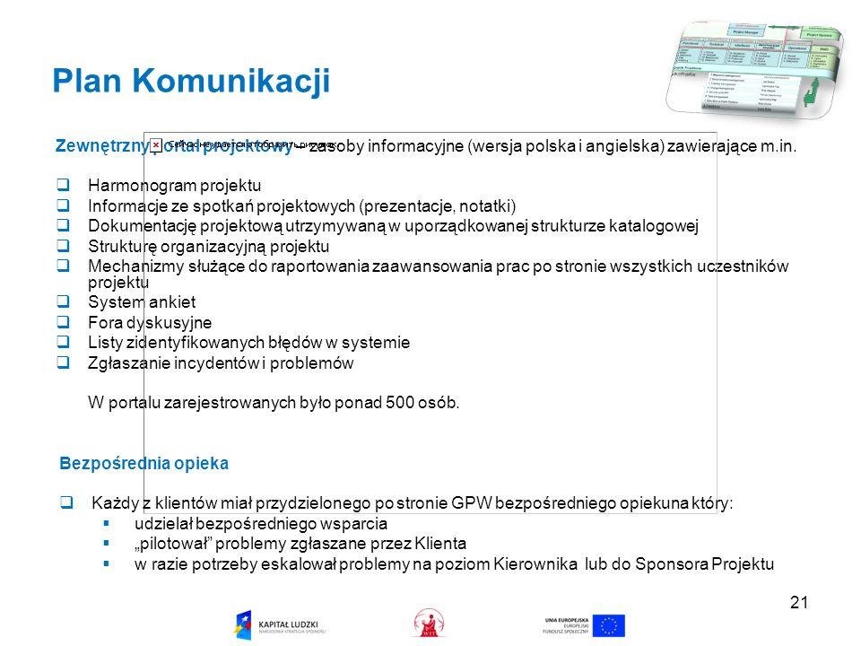 Plan Komunikacji Zewnętrzny portal projektowy – zasoby informacyjne (wersja polska i angielska) zawierające m.in.