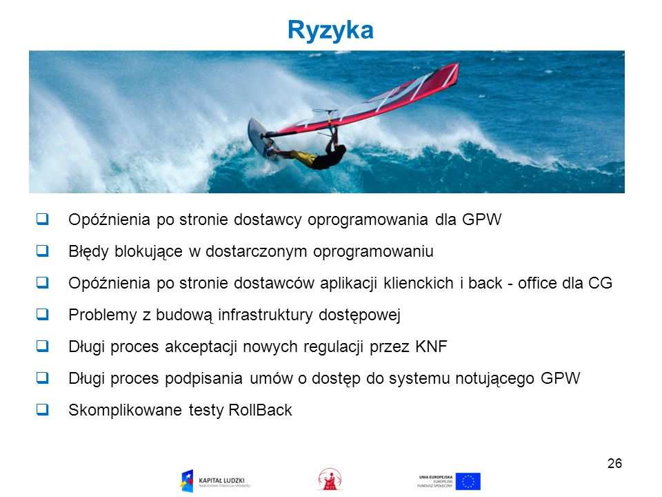 Ryzyka Opóźnienia po stronie dostawcy oprogramowania dla GPW