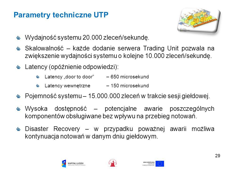 Parametry techniczne UTP