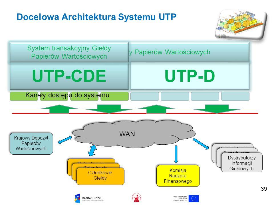 Docelowa Architektura Systemu UTP