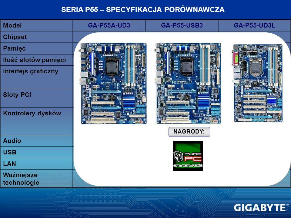 3* PCI / 1* PCI-E x4 / 2*PCI-E x1 4* PCI / 1* PCI-E x4 / 1*PCI-E x1