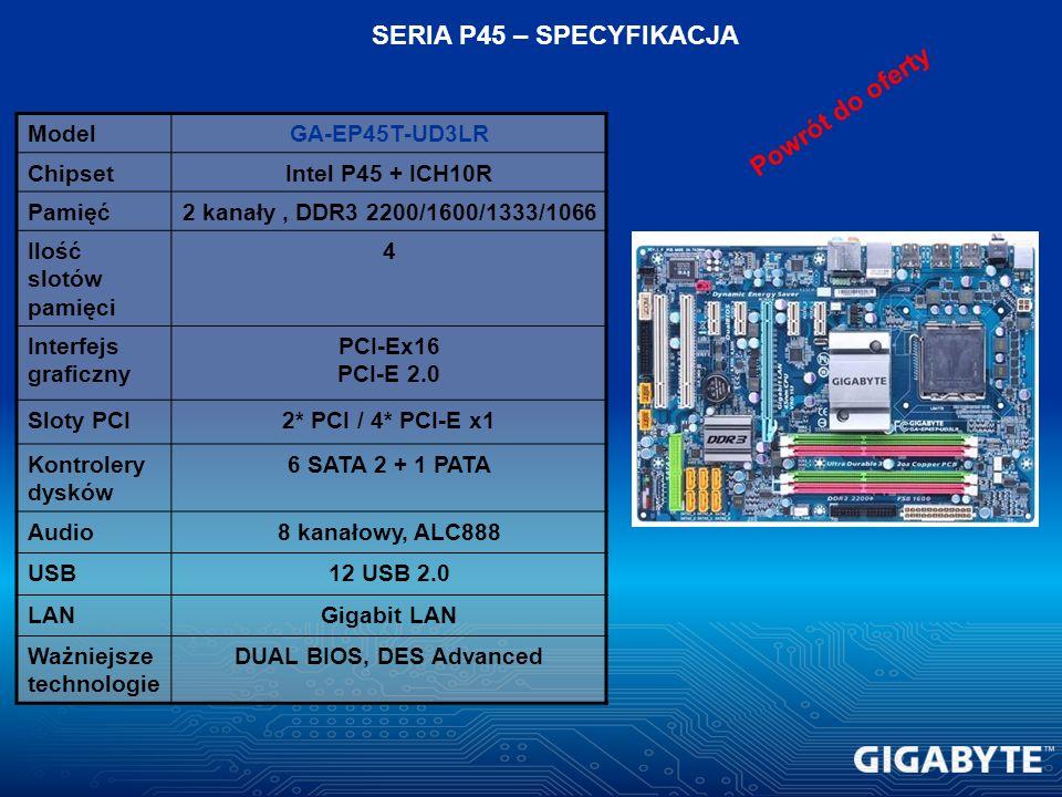 SERIA P45 – SPECYFIKACJA Powrót do oferty