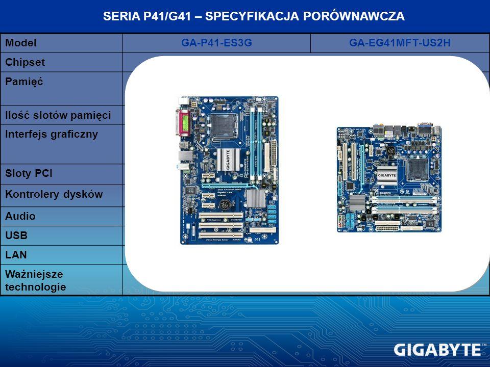 Zintegrowany układ graficzny + PCI-Ex16 DUAL BIOS, ON/OFF CHARGE