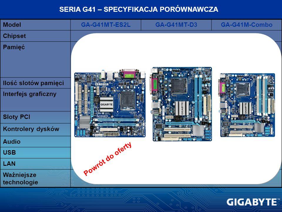 Zintegrowany układ graficzny + PCI-Ex16 DUAL BIOS, 3x USB POWER BOOST
