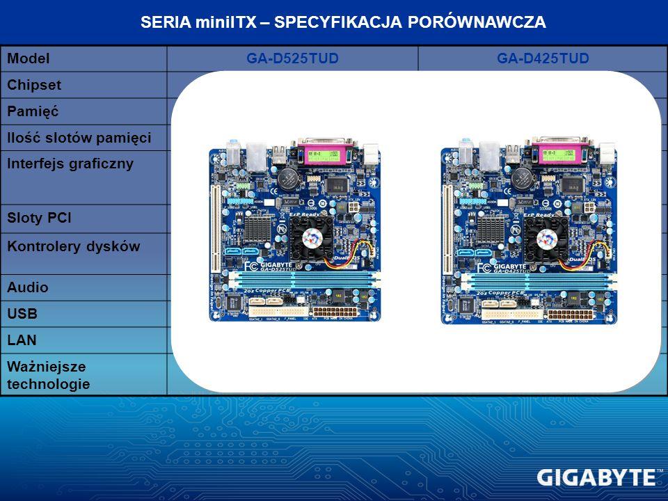 Zintegrowany układ graficzny DUAL BIOS, 3x USB POWER BOOST, UD3