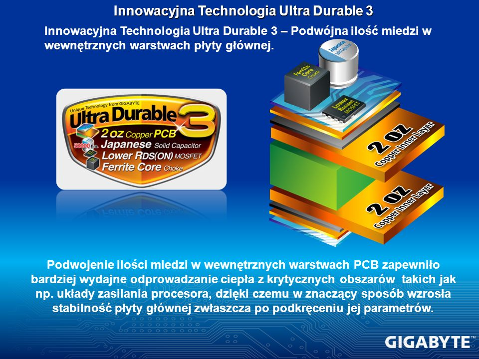 Innowacyjna Technologia Ultra Durable 3