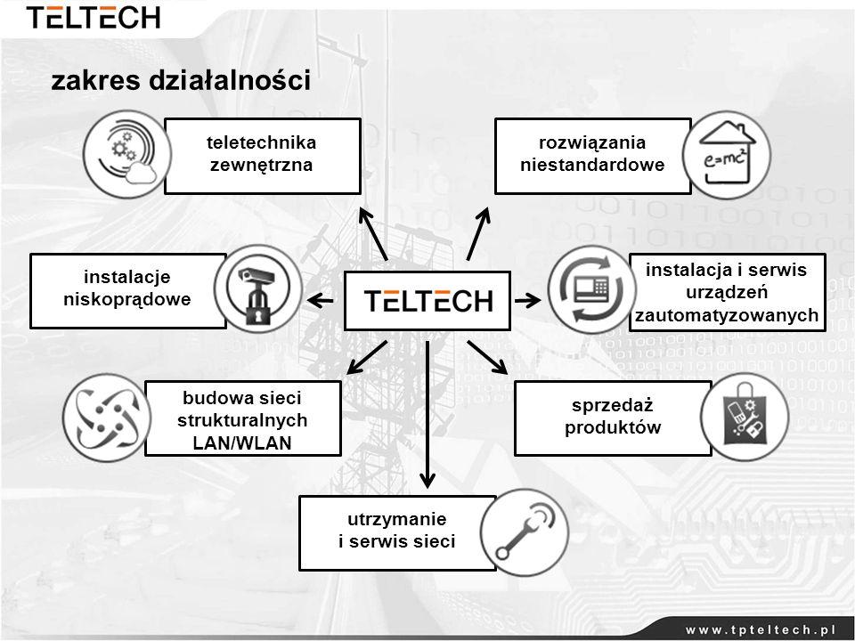 zakres działalności teletechnika zewnętrzna rozwiązania niestandardowe
