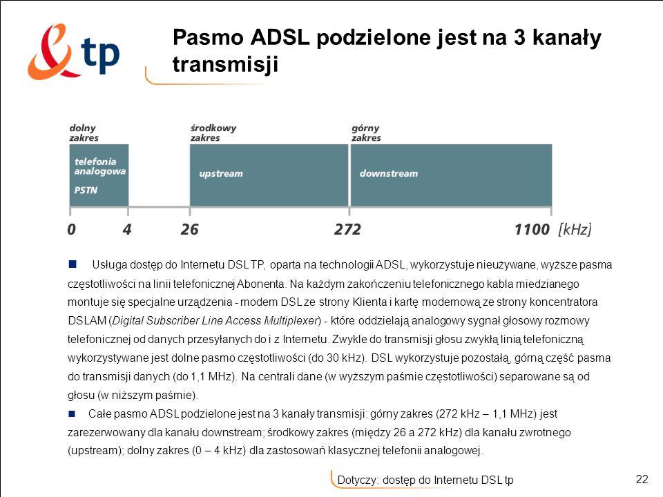 Pasmo ADSL podzielone jest na 3 kanały transmisji