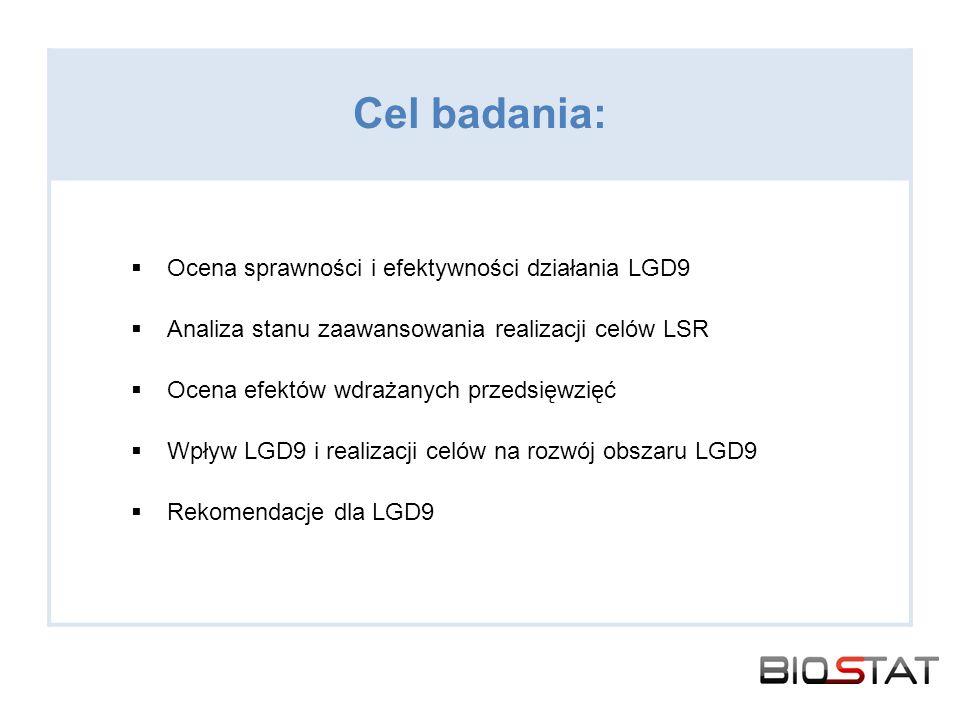 Cel badania: Ocena sprawności i efektywności działania LGD9